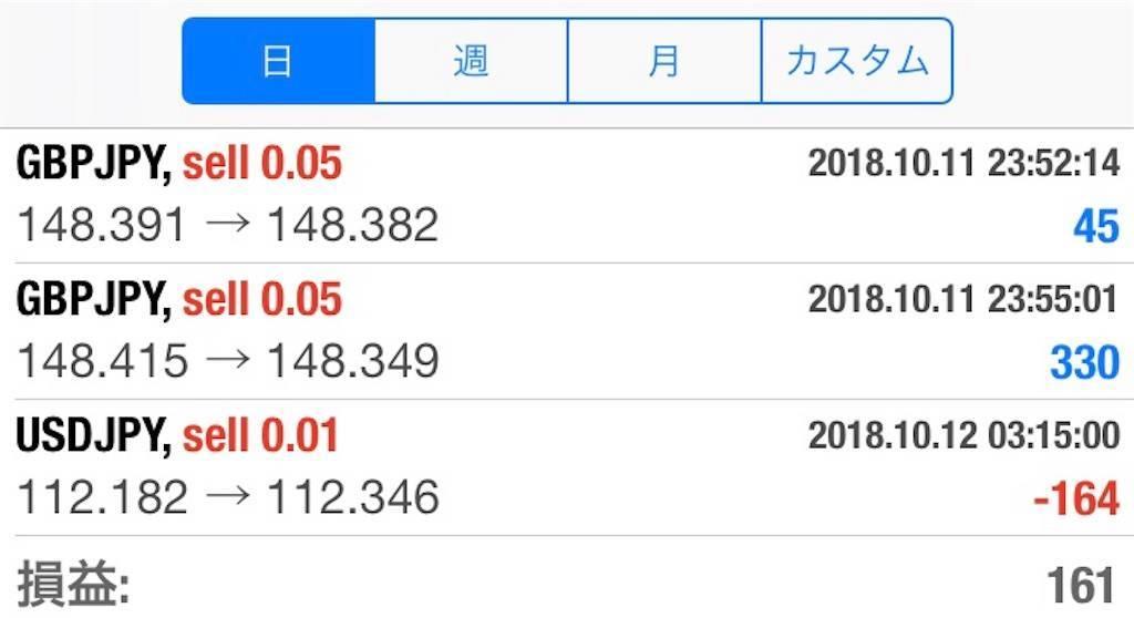 f:id:chinggiskhan:20181013022352j:image