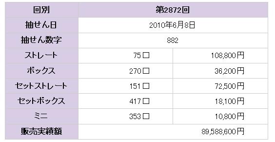 20100628001656