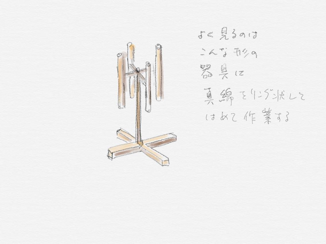 f:id:chinjuh:20200701150455p:plain