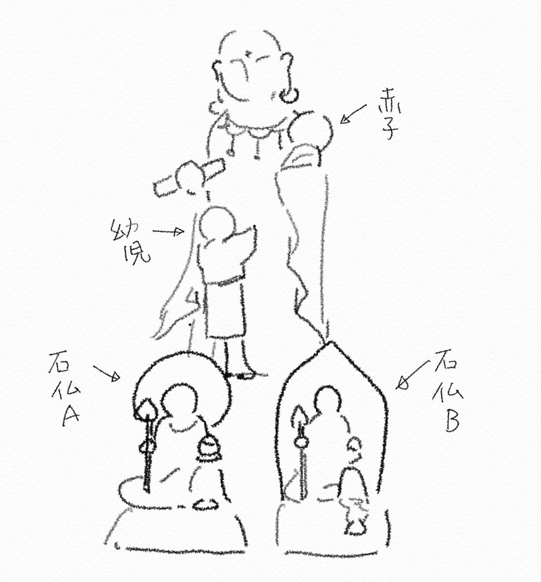 f:id:chinjuh3:20210128103928p:plain
