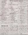 賃上げする気ない1社はどこの会社でしょうね 2014年11月23日朝日新聞