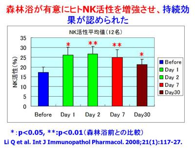 f:id:chinoki1:20121105122236j:image:w360:right