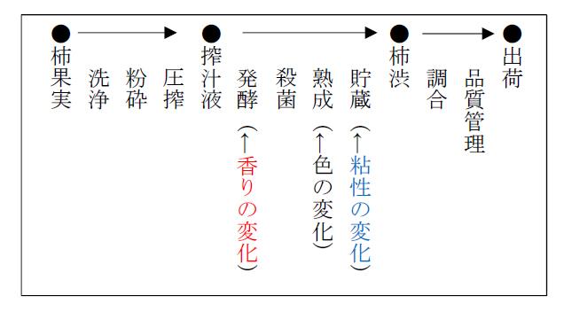 f:id:chinoki1:20150417201007j:image:w280:right