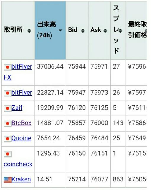 f:id:chintaizumai:20161113092628j:image