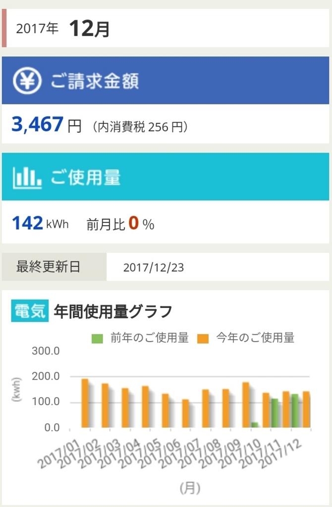f:id:chintaizumai:20180109201806j:plain