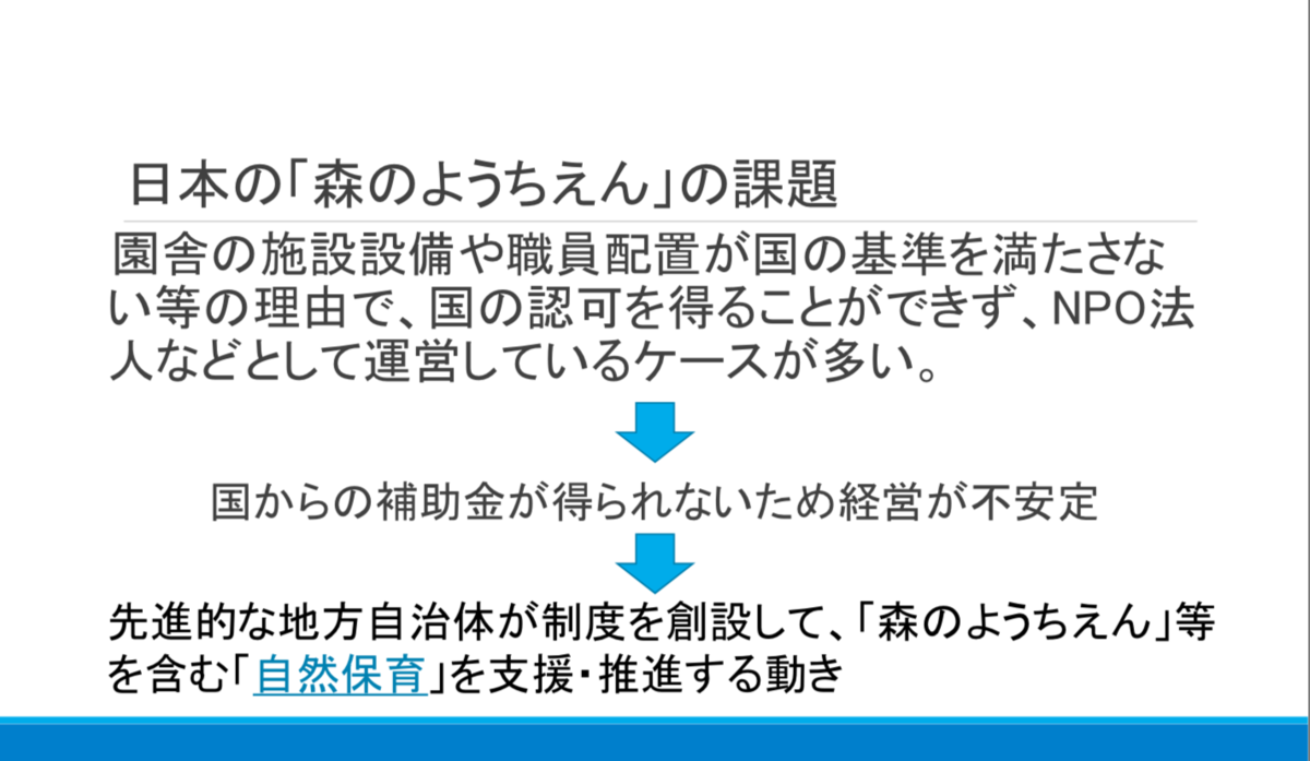 f:id:chintarakazushi:20201210083108p:plain