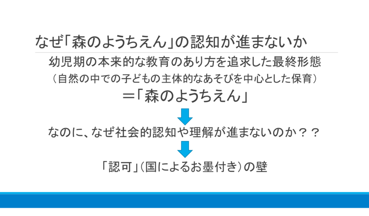 f:id:chintarakazushi:20201210083133p:plain