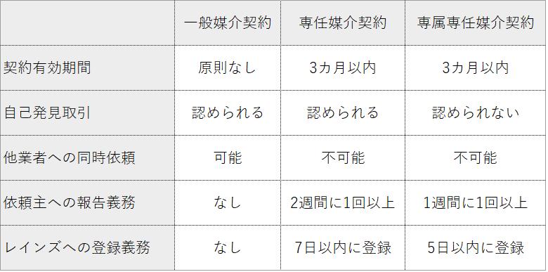 f:id:chip39:20190220164730p:plain