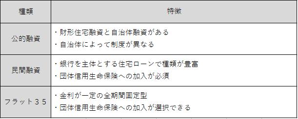 f:id:chip39:20190320142817p:plain