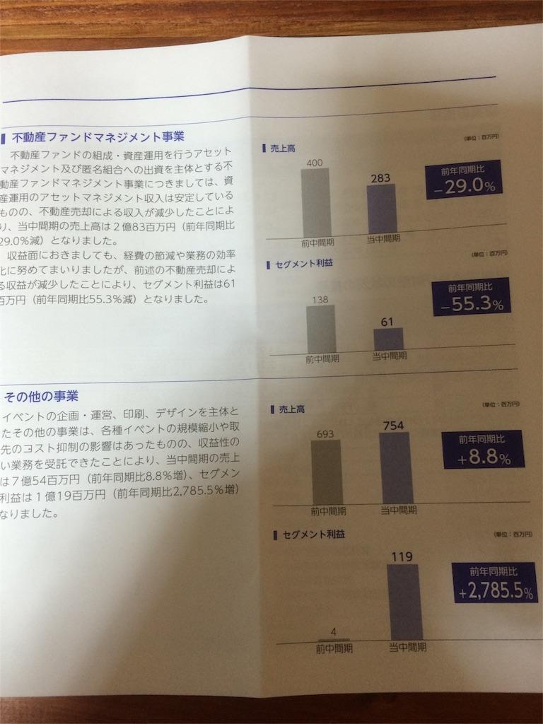 日本管財 業績