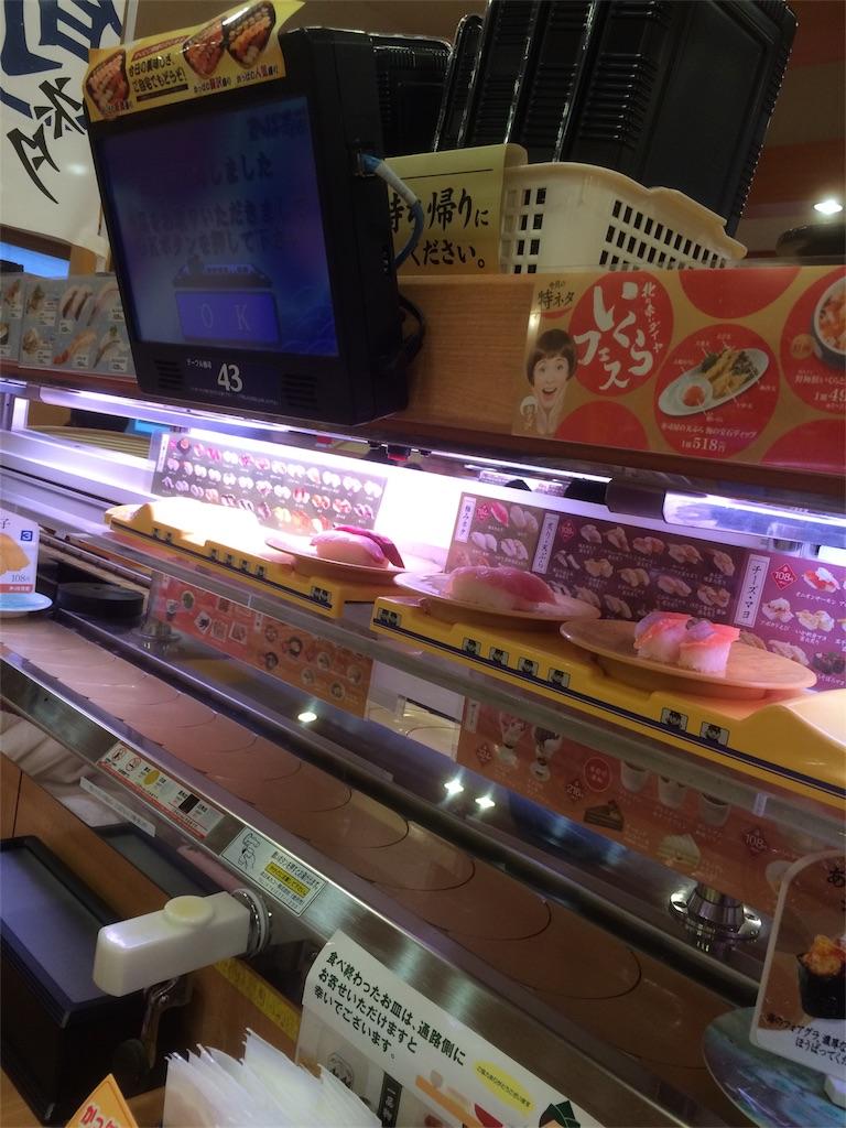 かっぱ寿司 新幹線