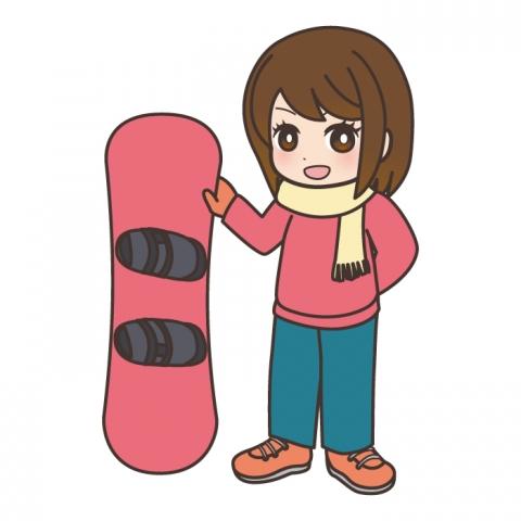 スノーボード メンテナンス ワックス