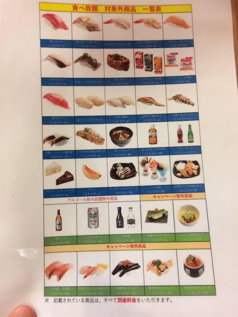 株主優待 かっぱ寿司 食べ放題 除外品