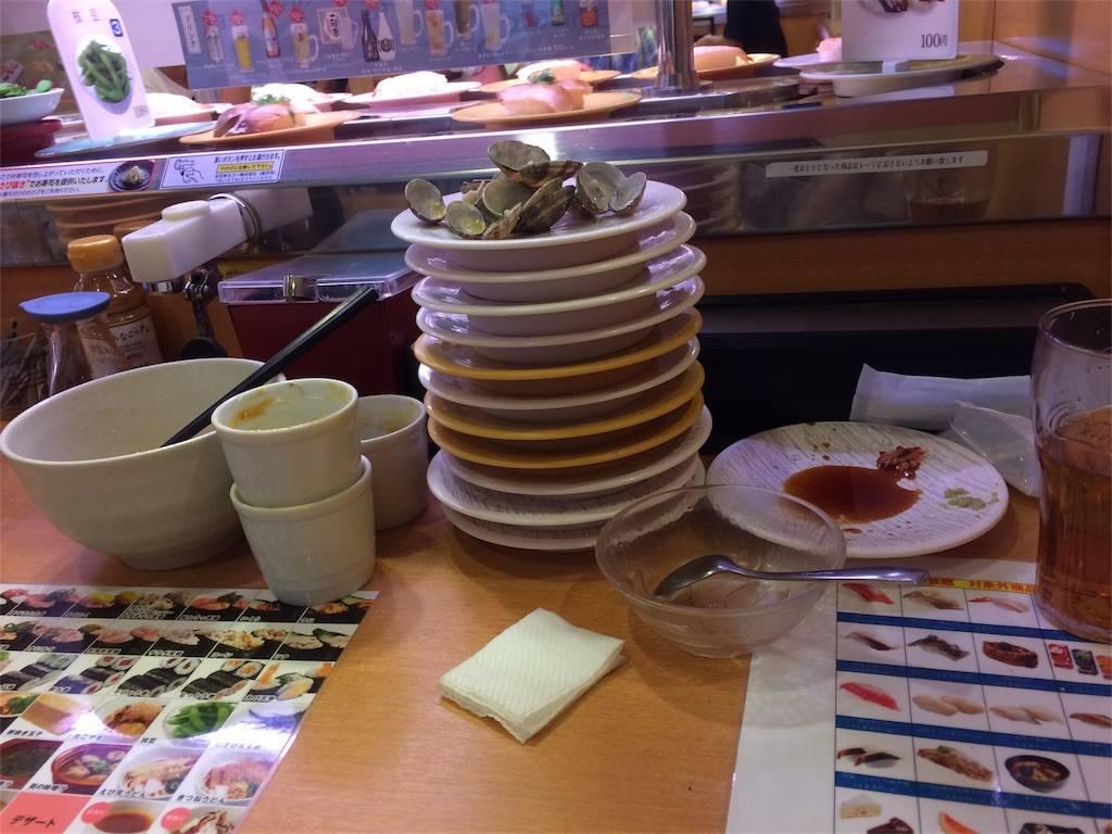株主優待 かっぱ寿司 食べ放題 お会計