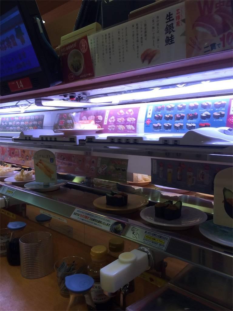株主優待 かっぱ寿司 食べ放題 新幹線