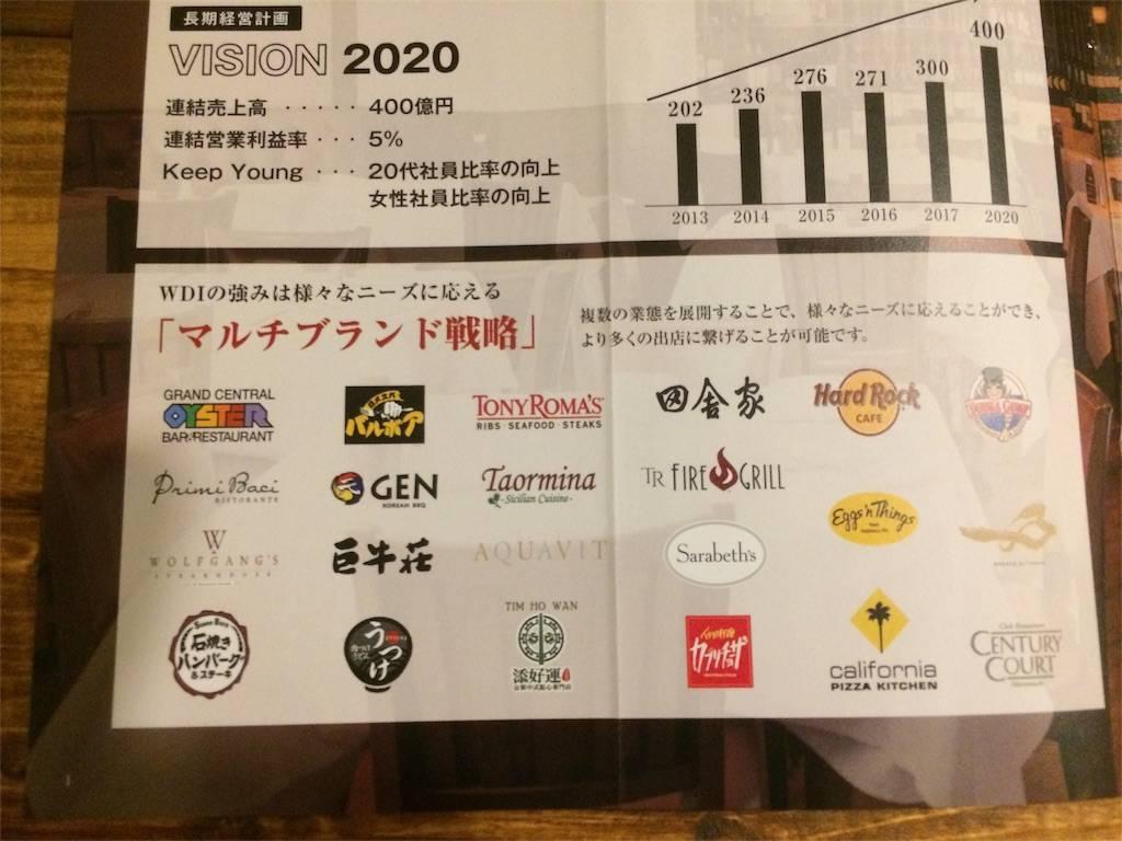 株主優待 WDI マルチブランド