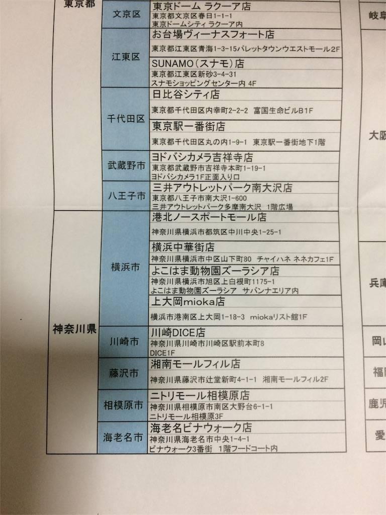 株主優待 アスラポート モミアンドトイズ 店舗