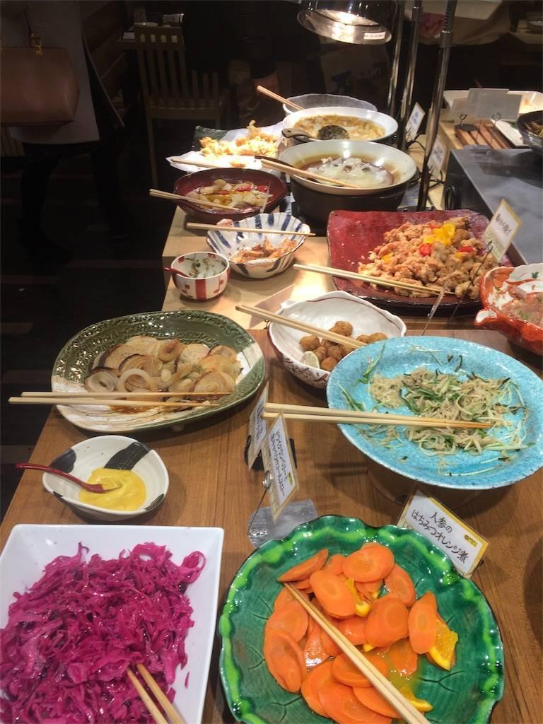 株主優待 クリエイト・レストランツ はーべすと 自然食バイキング3
