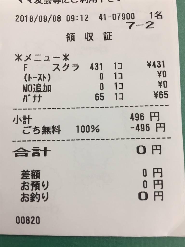 すかいらーく 500円朝食