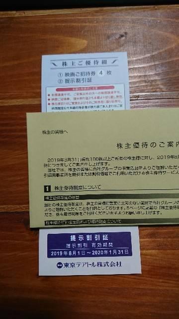 株主優待 東京テアトル 2019年