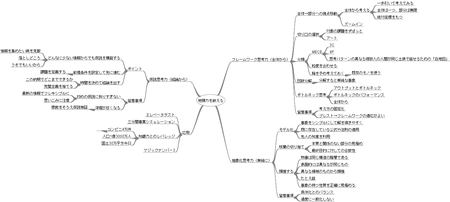 f:id:chipa34:20080216000229p:image