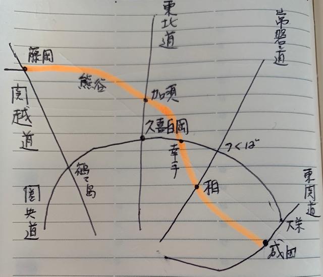f:id:chirirekishizukihisachan:20191104144545j:plain