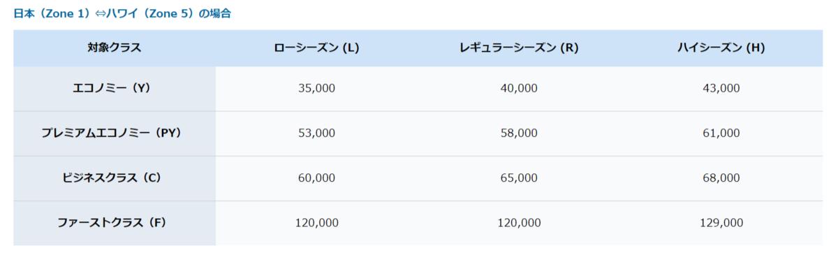 f:id:chiritsumomile:20200528163744p:plain