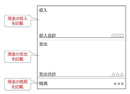f:id:chisa040229:20210225202815p:plain