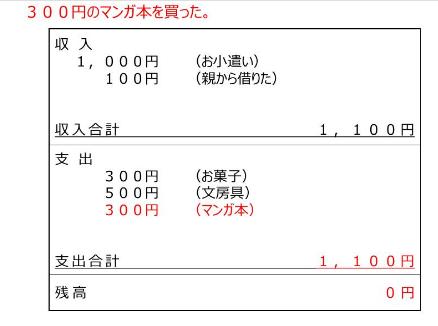 f:id:chisa040229:20210225202845p:plain