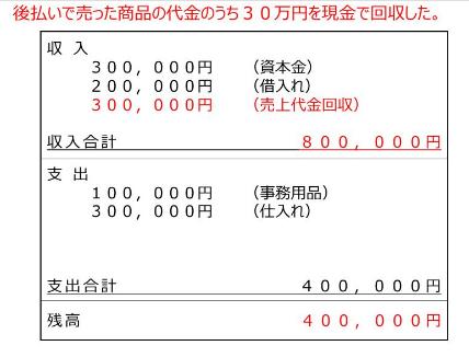 f:id:chisa040229:20210225202926p:plain