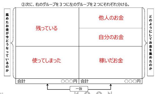 f:id:chisa040229:20210225203243p:plain