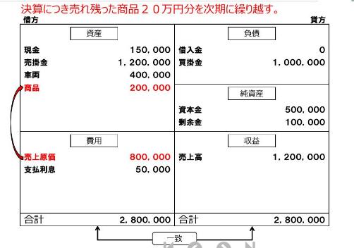 f:id:chisa040229:20210226212436p:plain
