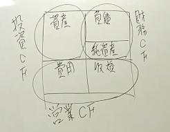 f:id:chisa040229:20210227194749p:plain