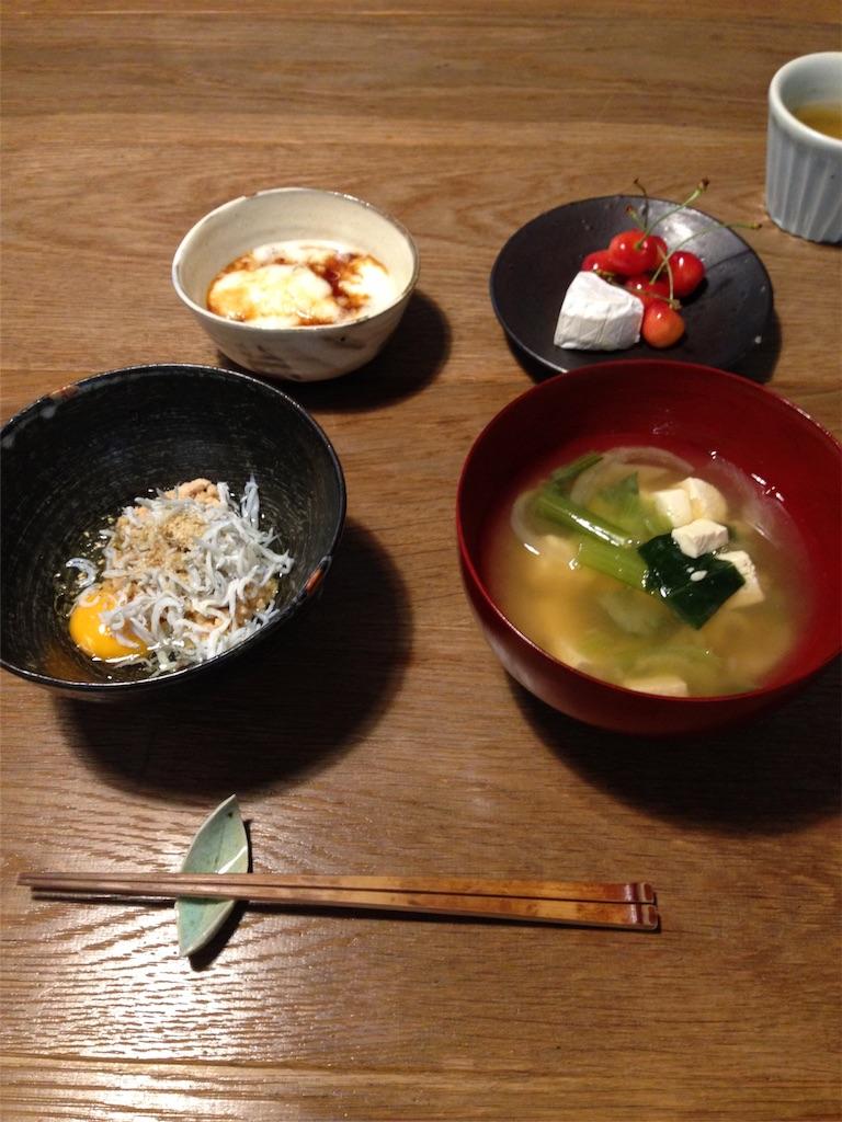 f:id:chisakukurasu:20180602073958j:image