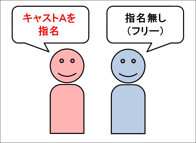 f:id:chisato_14:20190310120855p:plain