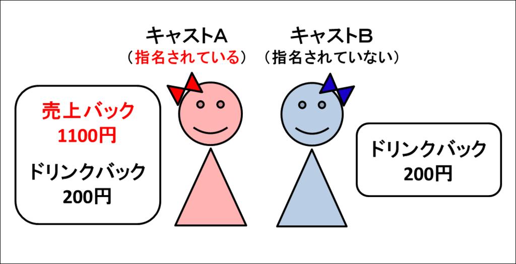 f:id:chisato_14:20190310120944p:plain