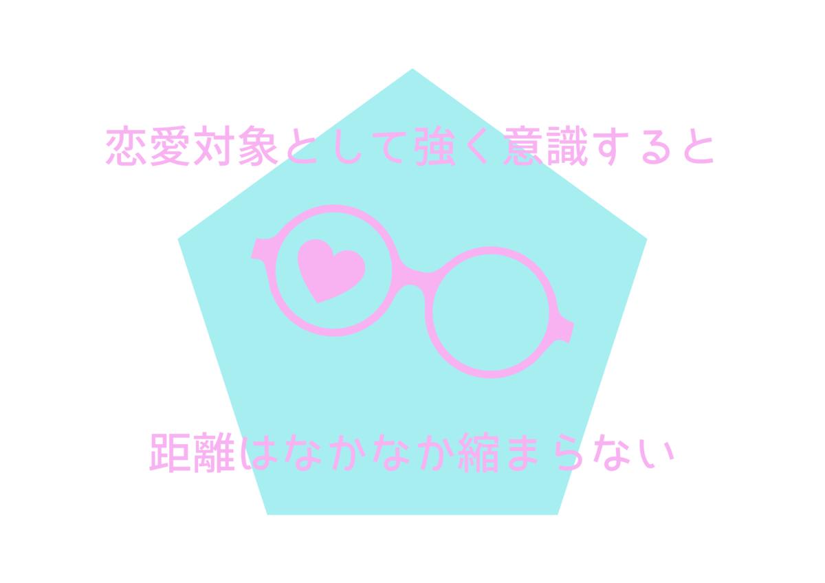 f:id:chisatomorehappy11:20211012220054p:plain