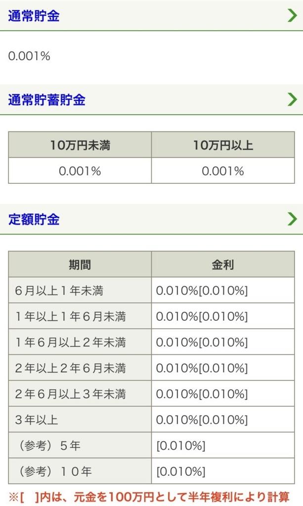 f:id:chishikinohiroba:20180710010941j:plain
