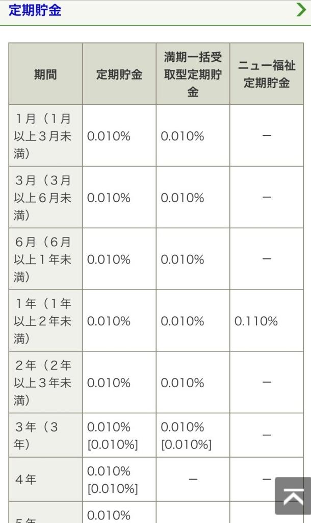 f:id:chishikinohiroba:20180710010952j:plain