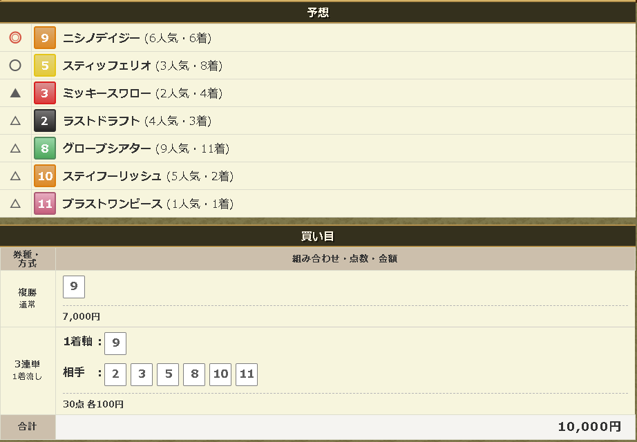 f:id:chisounin:20200126200603p:plain