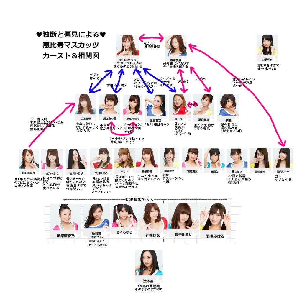 f:id:chitekikoukishin:20170206163932p:plain
