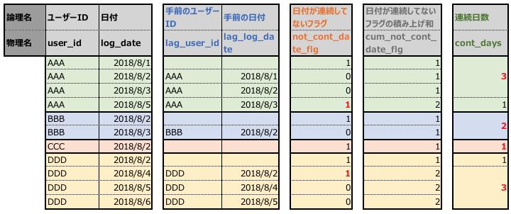 f:id:chito_ng:20180809184221p:plain:w800