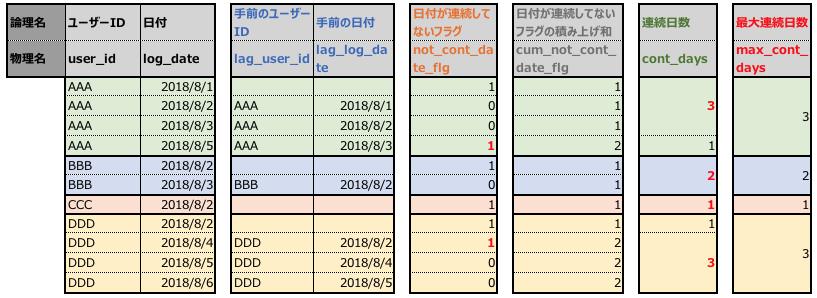 f:id:chito_ng:20180809184259p:plain:w800