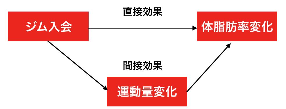 f:id:chito_ng:20190812151625p:plain