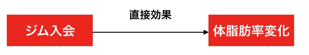 f:id:chito_ng:20190812152541p:plain