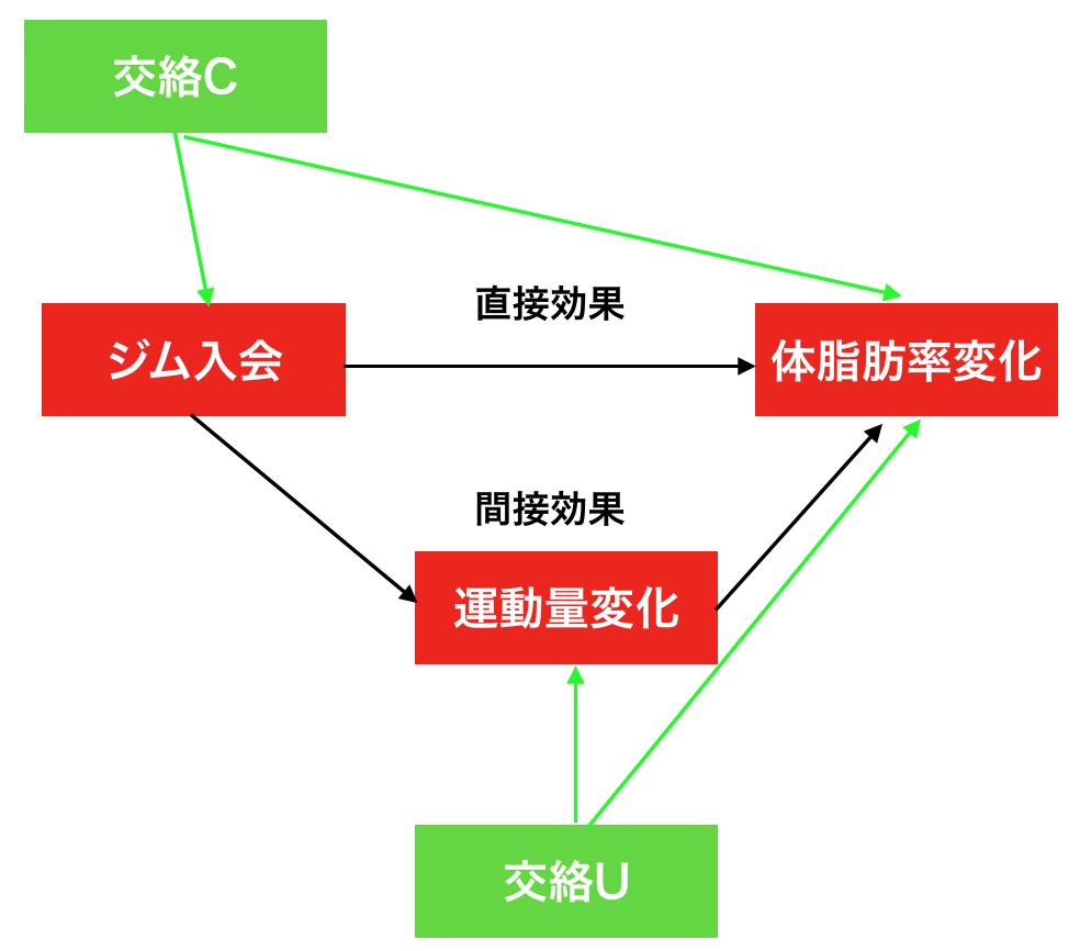 f:id:chito_ng:20190812160731p:plain