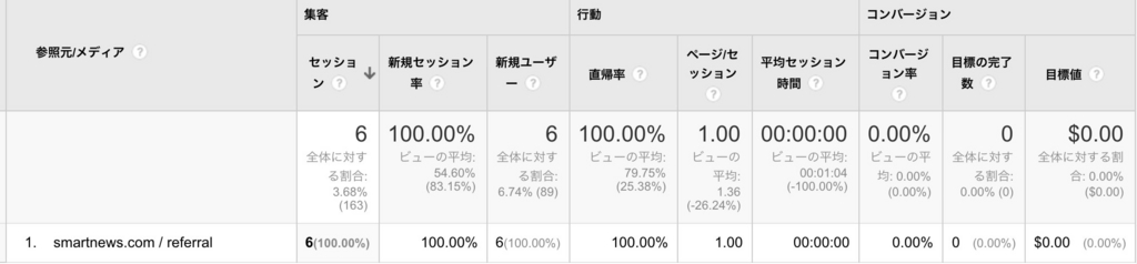 f:id:chitose00chii:20161021114918j:plain