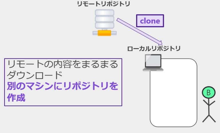 f:id:chivsp:20200903210048p:plain