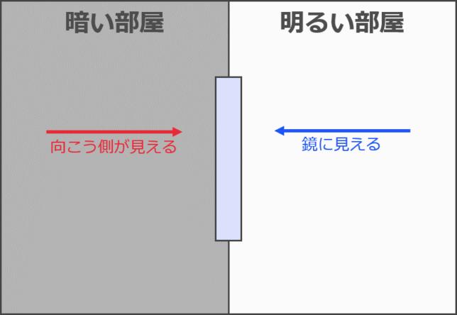 f:id:chivsp:20210820175248p:plain