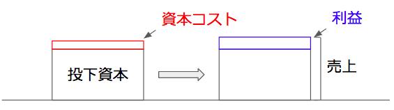 f:id:chiwahi:20180208124059p:plain